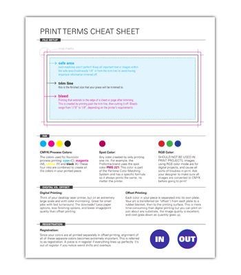 print-terms-cheatsheet-1